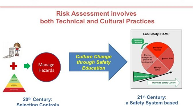 managing risk in information systems lab manual solutions