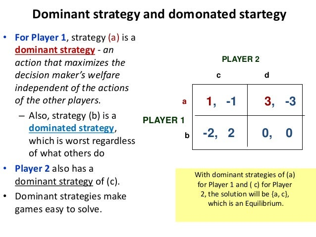solutions manual games strategies and decision making
