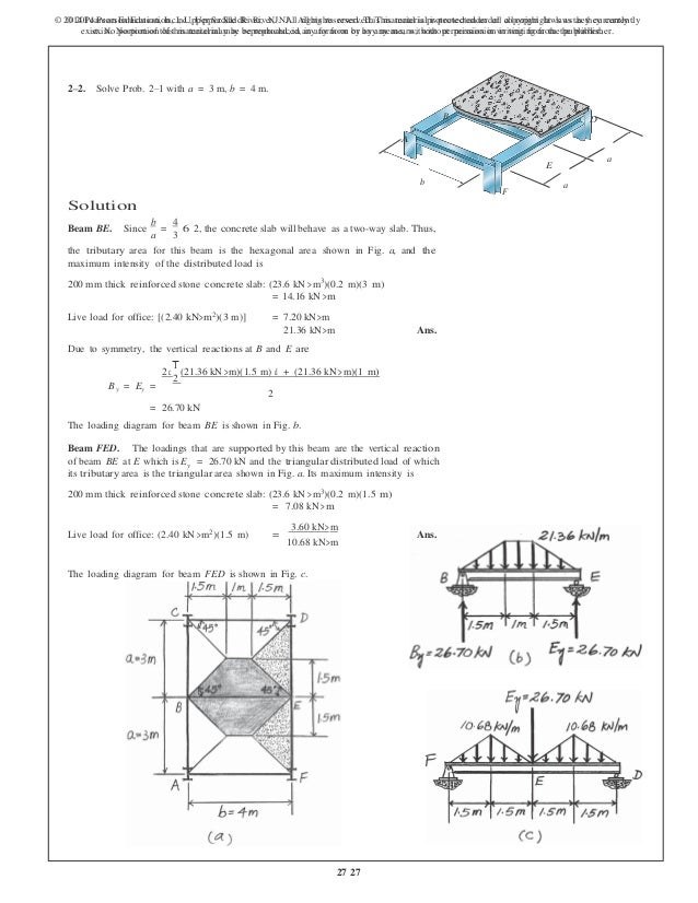 structural analysis 4th edition solution manual pdf