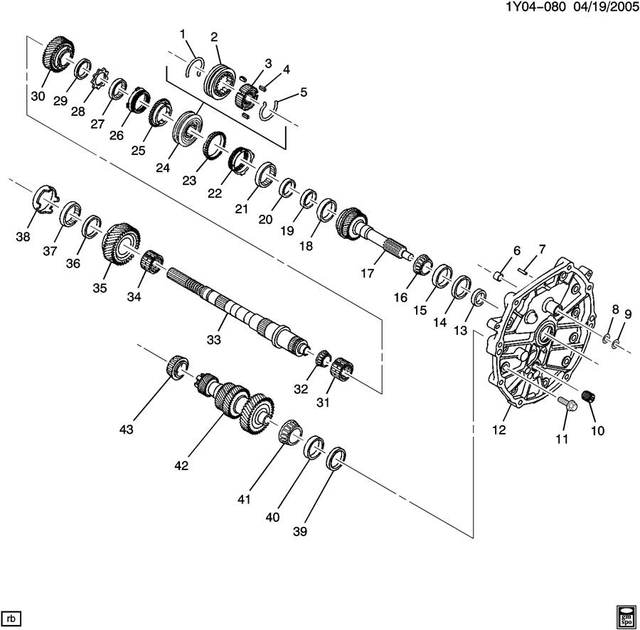 eight major parts of a manual transmission