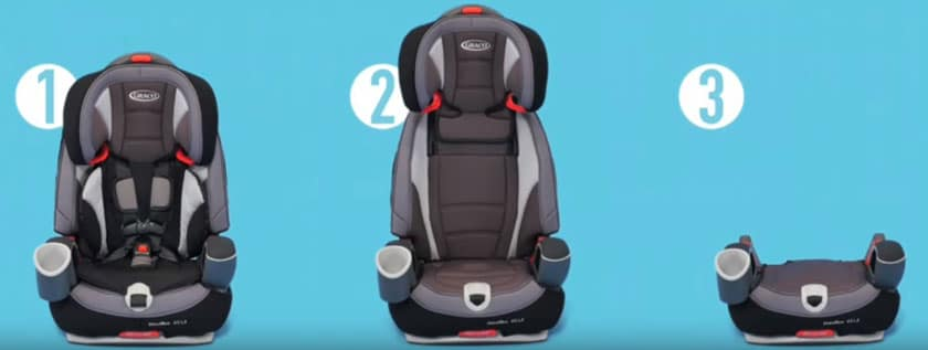 graco nautilus 65 3-in-1 harness booster car seat parts manual